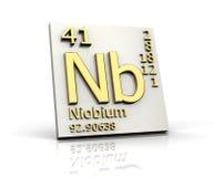 Niobium form Periodic Table of Elements Stock Photo