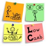 Niska carb diety pojęcia ilustracja na kolorowe notatki Obrazy Royalty Free