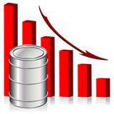 niska cena ropy ilustracja wektor