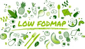 Niski FODMAP pojęcie: zdrowy i balansujący jedzenie - ilustracja ilustracja wektor