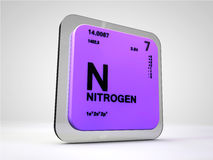 Chemical element nitrogen from the periodic table stock vector nitrogen h chemical element periodic table stock photography urtaz Images