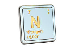 Nitrogen N, chemical element sign. 3D rendering. Isolated on white background Royalty Free Stock Images