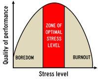 Niveau de stress illustration stock