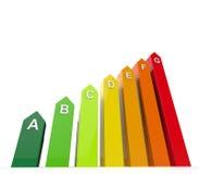 Niveaux de rendement énergétique Image stock