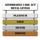 Niveaux du métal abordables de Loi de soin d'ACA illustration de vecteur