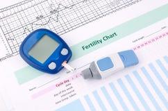 Nivel de la glucosa en sangre de la prueba Fotografía de archivo libre de regalías