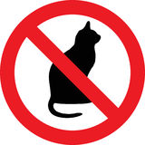 No cats sign Royalty Free Stock Image