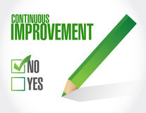 No continuous improvement approval sign concept Stock Images