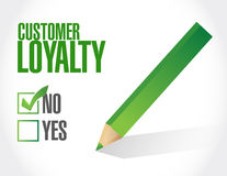 No customer loyalty avatar sign concept Royalty Free Stock Photography