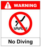 No diving sign. Vector prohibition symbol in red circle Royalty Free Stock Photography