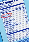 No fat. Nutrition label with total fat content highlighted in red Royalty Free Stock Image