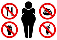 No fat eating signs Royalty Free Stock Photo
