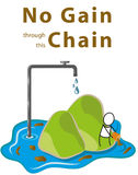 No Gain through this chain Royalty Free Stock Photo