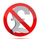 No money concept Royalty Free Stock Photography