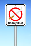 No smoking sign with cigarette Stock Images