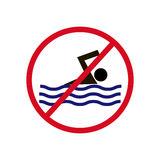 No Swimming Sign Royalty Free Stock Photos