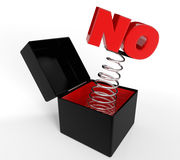 NO. Word  in box royalty free illustration