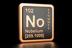 Nobélio nenhum elemento químico rendição 3d Ilustração do Vetor