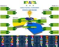 Nocaute Brasil redondo do competiam do futebol do mundo, vetor Imagens de Stock Royalty Free