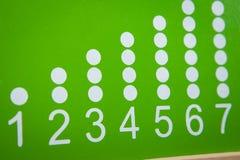 Nombres blancs montrant le nombre avec des boules Photographie stock
