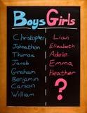 Nombres de las muchachas y de los muchachos Fotografía de archivo