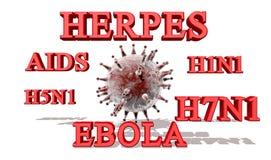 Nombres del virus Foto de archivo libre de regalías
