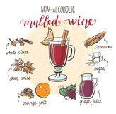 Non alcoholic mulled wine recipe card Royalty Free Stock Photos