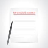 Non disclosure agreement docs Stock Image