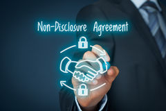 Non-Disclosure Agreement. (NDA) business concept. Businessman draw scheme representing Nondisclosure Agreement Stock Photo