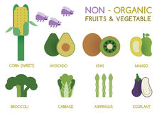 Non - organic fruits and vegetables Stock Images