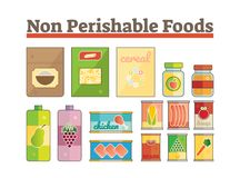Non perishable food icons flat vector set. Non perishable food icons, flat vector set with chicken, beans, fruits, soup and more Royalty Free Stock Photo