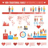 Non-traditional Family Infographics Stock Photography
