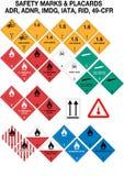收集安全性符号警告 免版税图库摄影