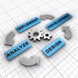组织程序进程 免版税库存图片