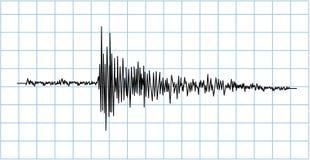 地震符号通知 库存照片