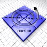 发展模型螺旋 库存图片
