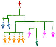 层次结构配合 免版税库存照片