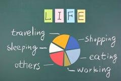 五颜六色的想法生活计划字 免版税图库摄影