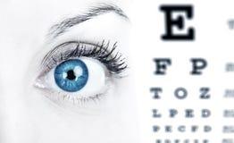 μάτι διαγραμμάτων Στοκ εικόνα με δικαίωμα ελεύθερης χρήσης