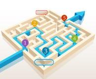 解决的五颜六色的迷宫符号 免版税库存照片
