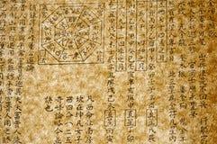 中国文本 库存照片