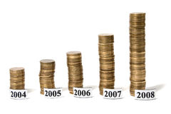 диаграмма монеток Стоковая Фотография RF