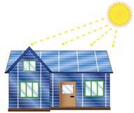 为吸收并保留日光热度而设计的房屋 免版税库存照片
