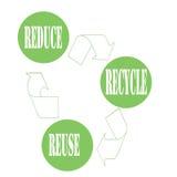 Το σύμβολο ή το σημάδι μειώνει, ανακυκλώνει και επαναχρησιμοποιεί Στοκ φωτογραφίες με δικαίωμα ελεύθερης χρήσης