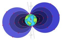 Γήινο μαγνητικό πεδίο Στοκ φωτογραφία με δικαίωμα ελεύθερης χρήσης