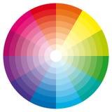 有颜色树荫的三原色圆形图。 免版税图库摄影