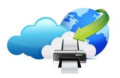 Έννοια υπολογισμού σύννεφων εκτυπωτών Στοκ Φωτογραφία