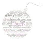 Облако слова бомбы стресса Стоковая Фотография