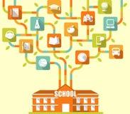 Принципиальная схема дерева образования с плоскими значками Стоковое Изображение RF