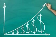 美元成长曲线图 库存图片